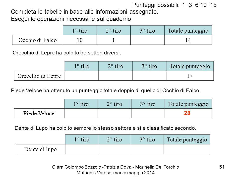 Clara Colombo Bozzolo -Patrizia Dova - Marinella Del Torchio Mathesis Varese marzo maggio 2014 51 Completa le tabelle in base alle informazioni assegn