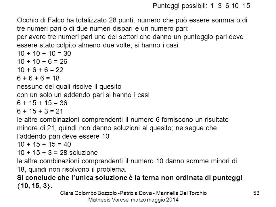 Clara Colombo Bozzolo -Patrizia Dova - Marinella Del Torchio Mathesis Varese marzo maggio 2014 53 Occhio di Falco ha totalizzato 28 punti, numero che