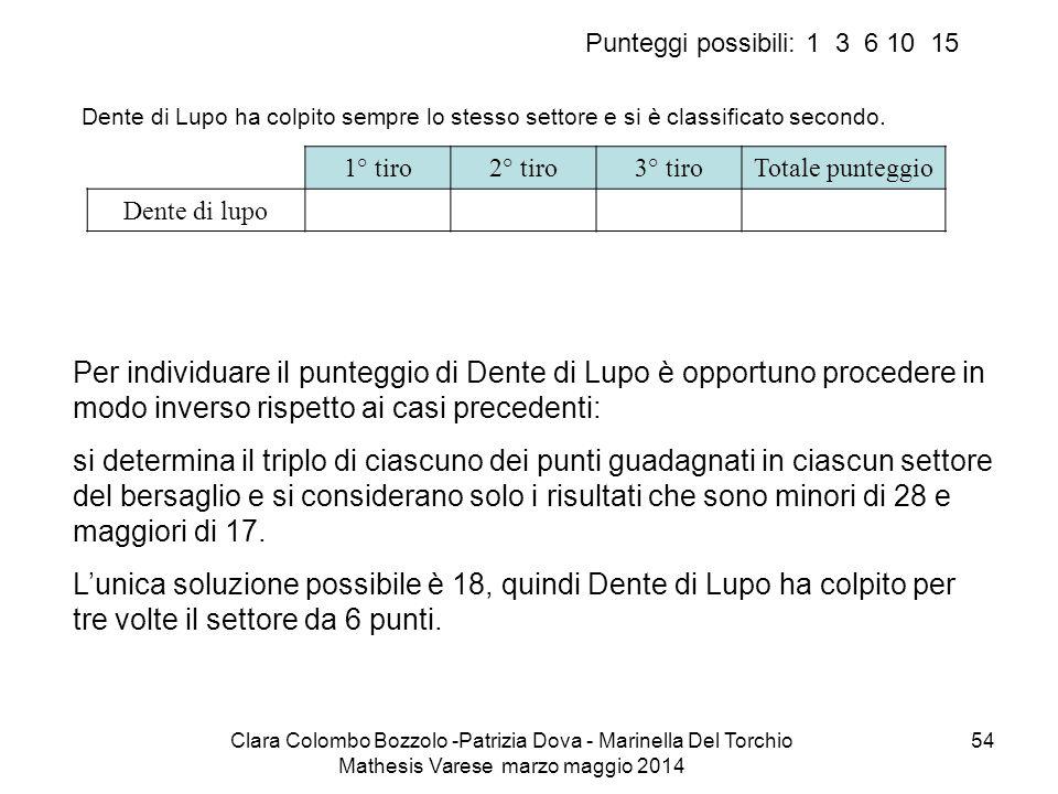 Clara Colombo Bozzolo -Patrizia Dova - Marinella Del Torchio Mathesis Varese marzo maggio 2014 54 Per individuare il punteggio di Dente di Lupo è oppo