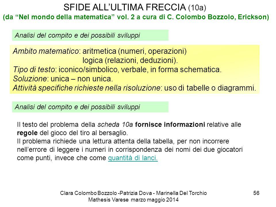 Clara Colombo Bozzolo -Patrizia Dova - Marinella Del Torchio Mathesis Varese marzo maggio 2014 56 Ambito matematico: aritmetica (numeri, operazioni) l