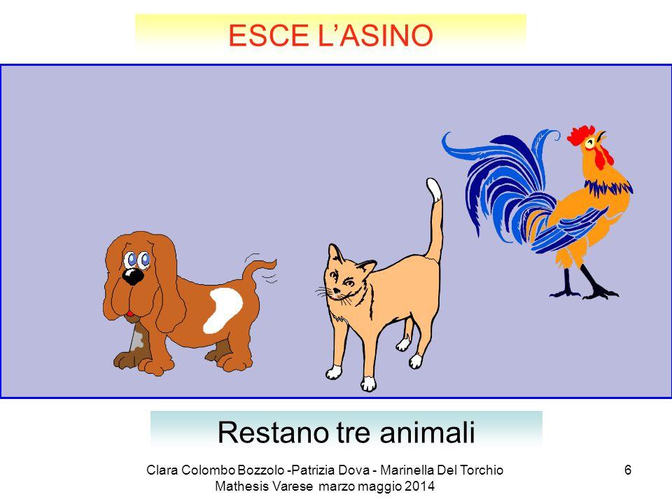 Clara Colombo Bozzolo -Patrizia Dova - Marinella Del Torchio Mathesis Varese marzo maggio 2014 6 Restano tre animali ESCE L'ASINO