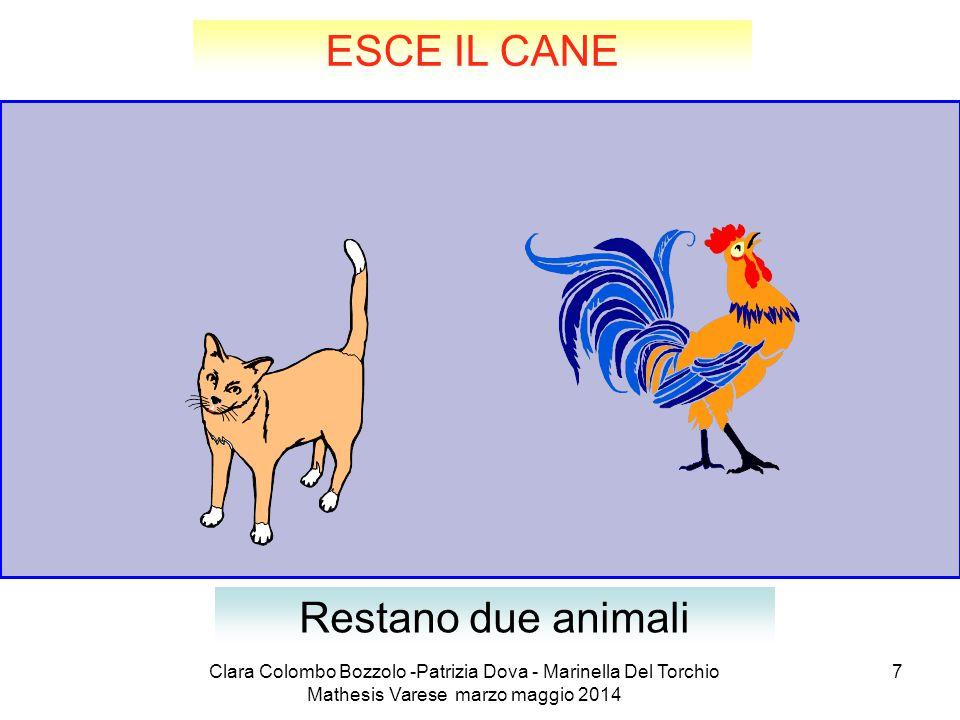Clara Colombo Bozzolo -Patrizia Dova - Marinella Del Torchio Mathesis Varese marzo maggio 2014 7 Restano due animali ESCE IL CANE