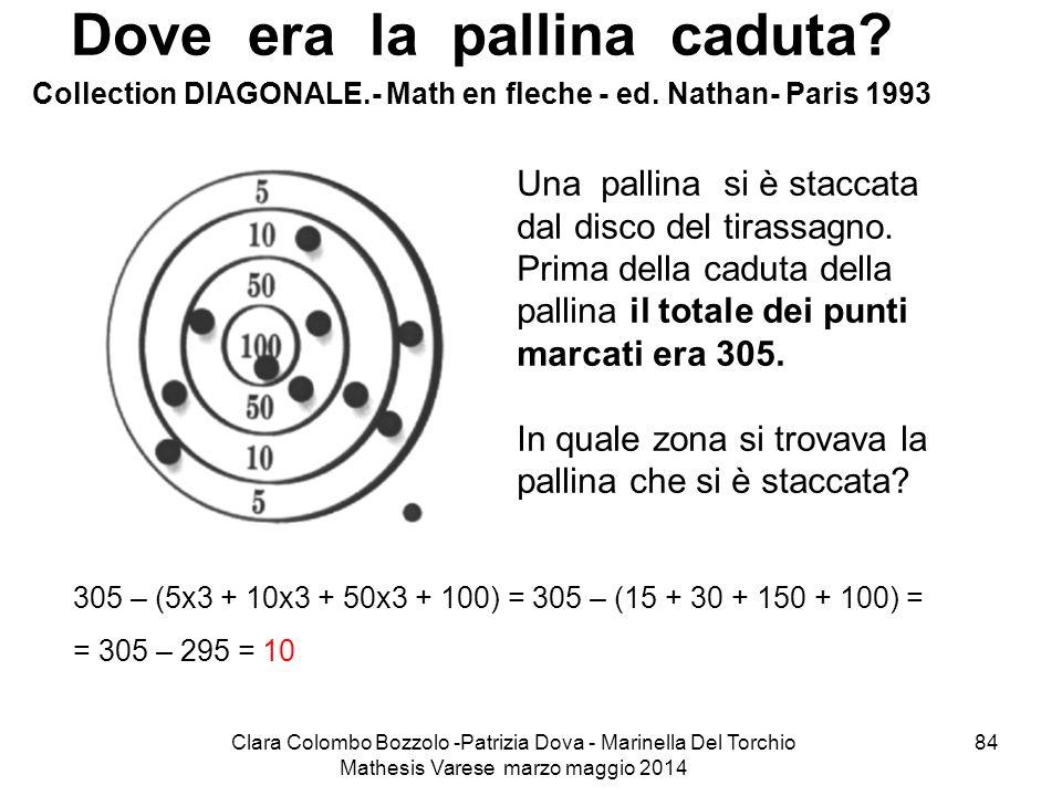 Clara Colombo Bozzolo -Patrizia Dova - Marinella Del Torchio Mathesis Varese marzo maggio 2014 84 Dove era la pallina caduta? Collection DIAGONALE.- M