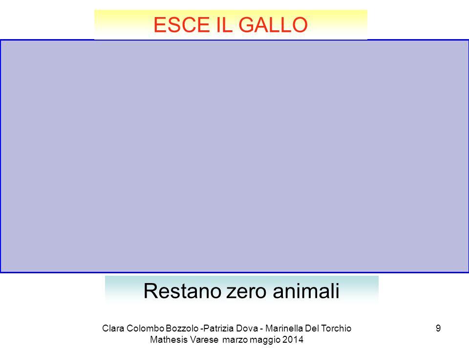 Clara Colombo Bozzolo -Patrizia Dova - Marinella Del Torchio Mathesis Varese marzo maggio 2014 9 Restano zero animali ESCE IL GALLO