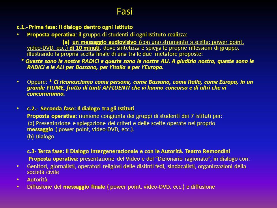 Fasi c.1.- Prima fase: Il dialogo dentro ogni Istituto Proposta operativa: il gruppo di studenti di ogni Istituto realizza: (a) un messaggio audiovisi