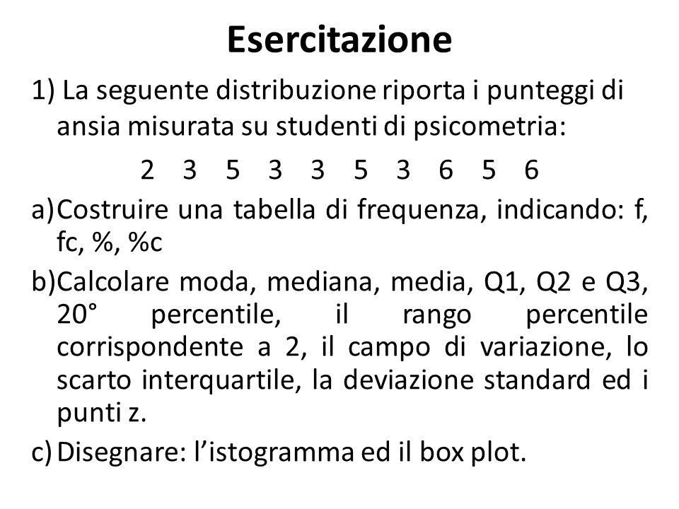 Esercitazione 1) La seguente distribuzione riporta i punteggi di ansia misurata su studenti di psicometria: 2 3 5 3 3 5 3 6 5 6 a)Costruire una tabella di frequenza, indicando: f, fc, %, %c b)Calcolare moda, mediana, media, Q1, Q2 e Q3, 20° percentile, il rango percentile corrispondente a 2, il campo di variazione, lo scarto interquartile, la deviazione standard ed i punti z.