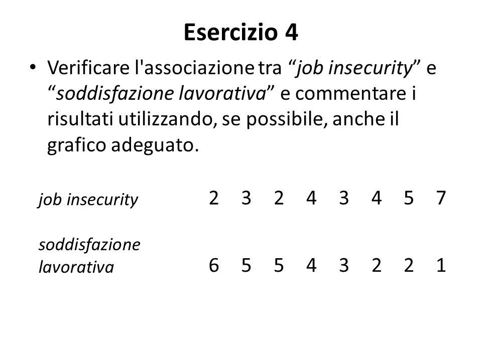 Esercizio 4 Verificare l associazione tra job insecurity e soddisfazione lavorativa e commentare i risultati utilizzando, se possibile, anche il grafico adeguato.