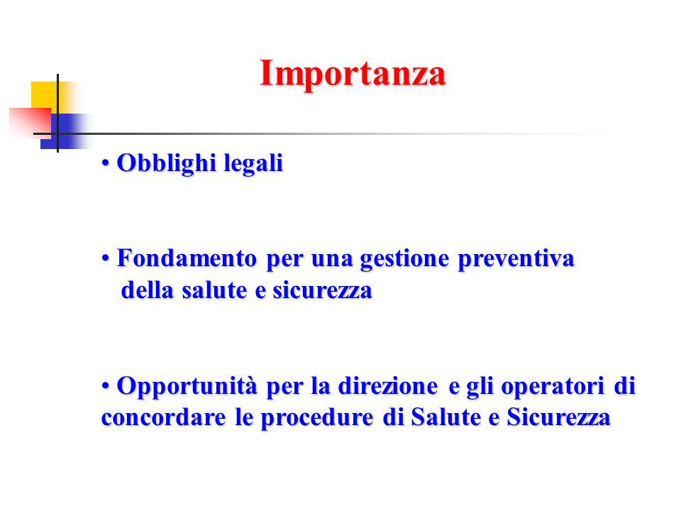 Valutazione del Rischio E' un obbligo giuridico del datore di lavoro valutare il rischio delle attività di lavoro E' un obbligo giuridico del datore d