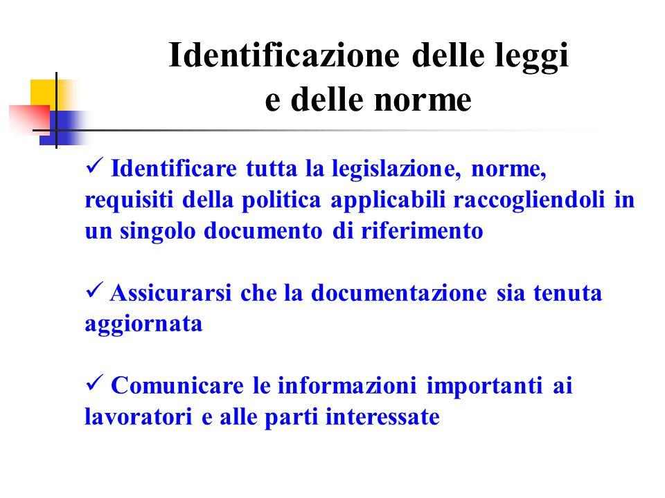 Importanza Obblighi legali Obblighi legali Fondamento per una gestione preventiva Fondamento per una gestione preventiva della salute e sicurezza dell