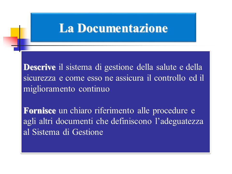 Consultazione dei Lavoratori Sviluppo e revisione delle politiche e procedure per gestire il rischio Modifiche che riguardano la salute e la sicurezza