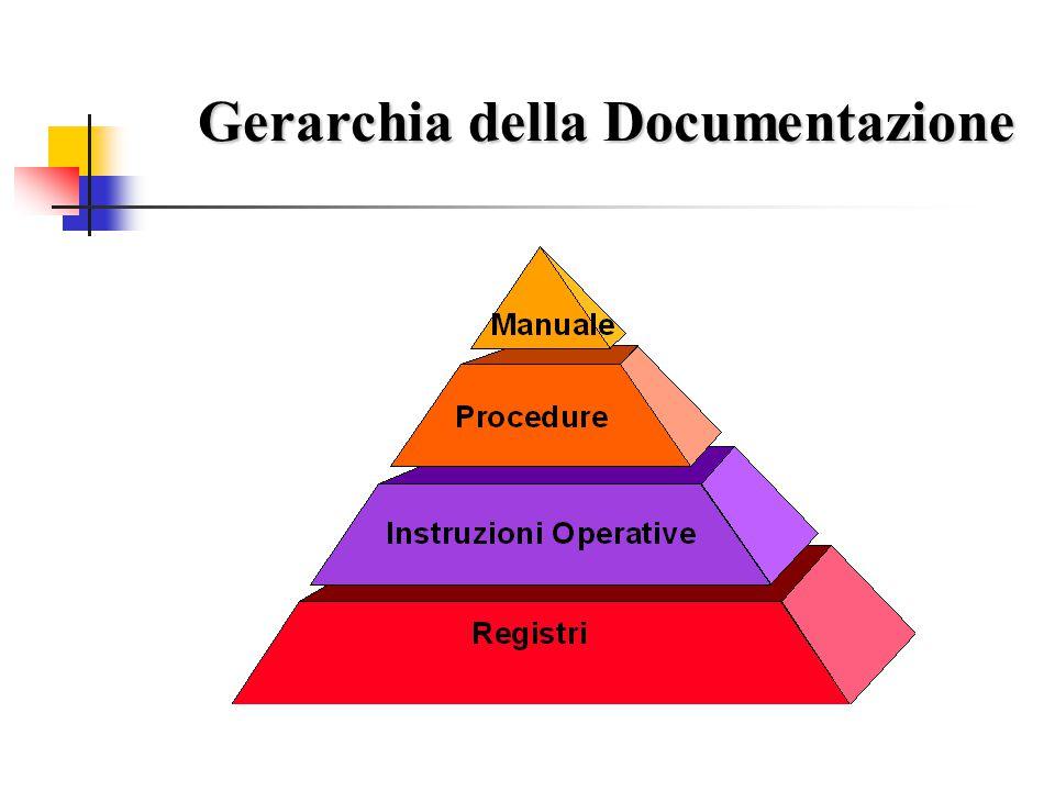 La Documentazione Descrive Descrive il sistema di gestione della salute e della sicurezza e come esso ne assicura il controllo ed il miglioramento con