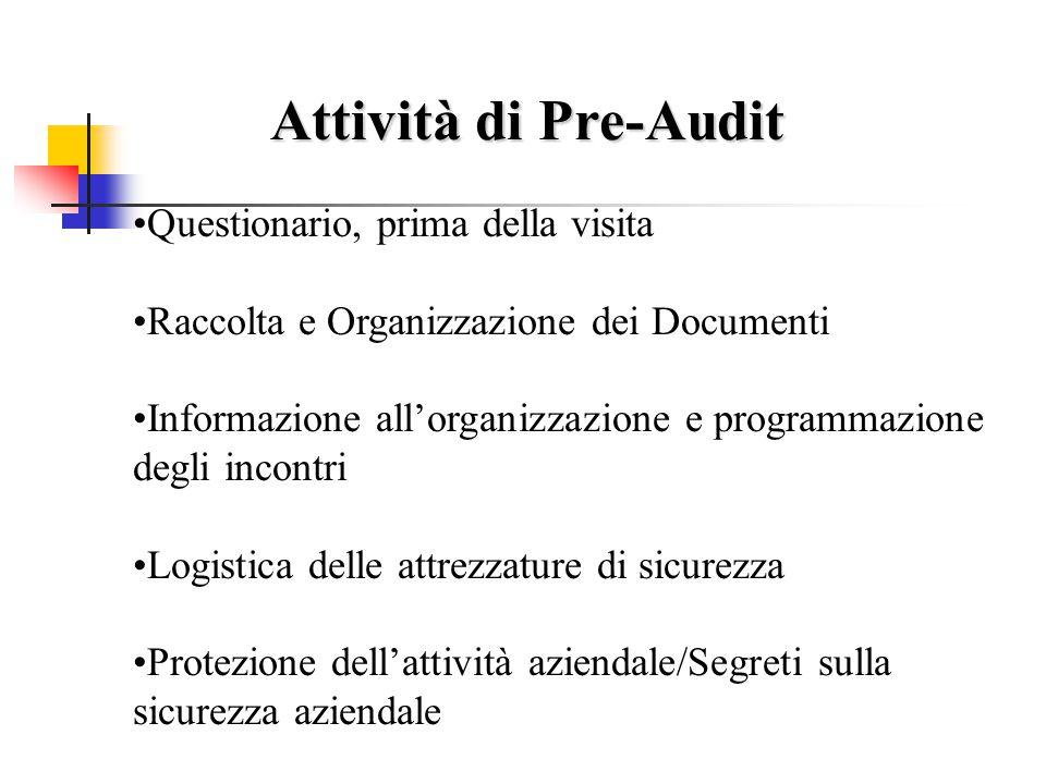 Le Principali Fasi di un Tipico Processo di Audit  Attività di Pre-Audit  Attività- Chiave sul campo  Attività di Post Audit
