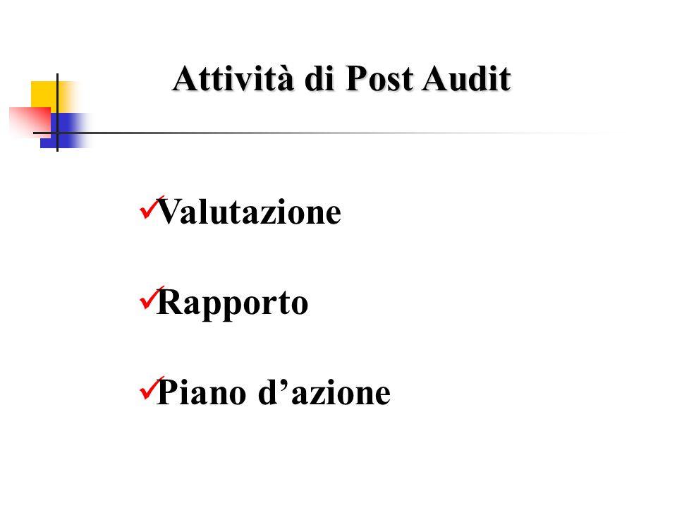 Attività-chiave dell'Audit Presentazione iniziale alla Direzione, per delineare gli obiettivi ed il campo di applicazione dell'audit Discussione preli
