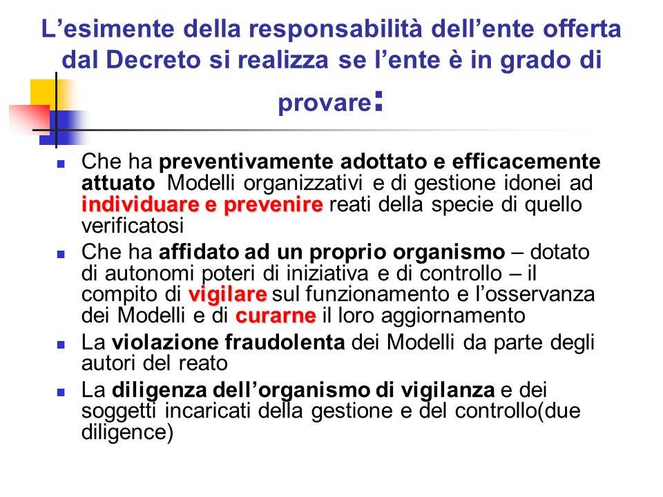Le misure sanzionatorie previste dal provvedimento sono: Sanzione pecuniaria, da Euro 25.823 a euro 1.549.371 Sanzione interdittiva, della durata comp