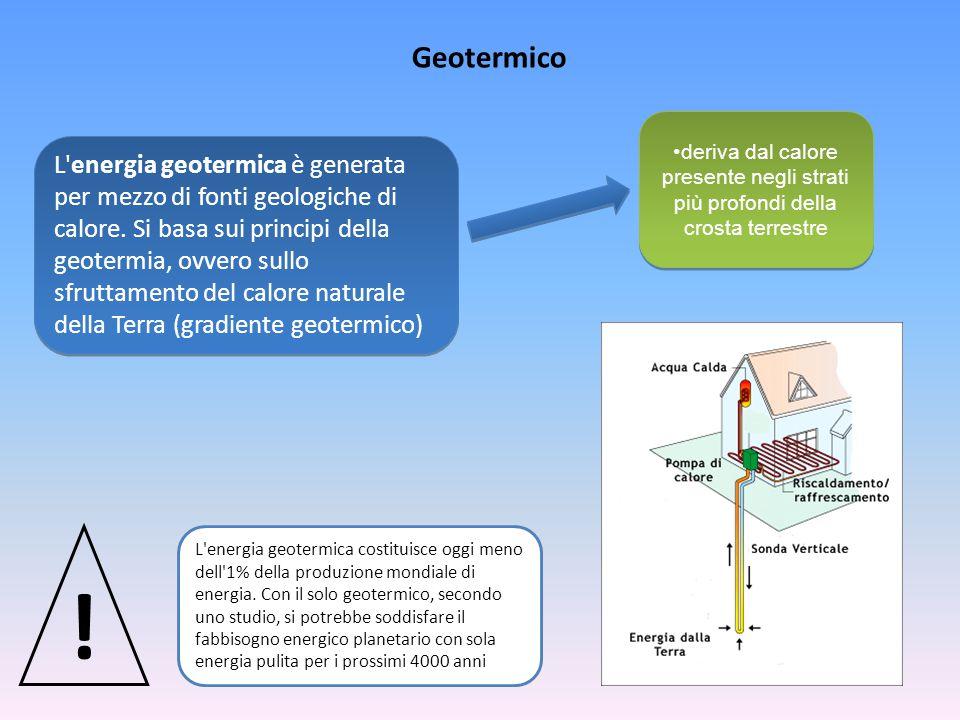 L energia geotermica è generata per mezzo di fonti geologiche di calore.