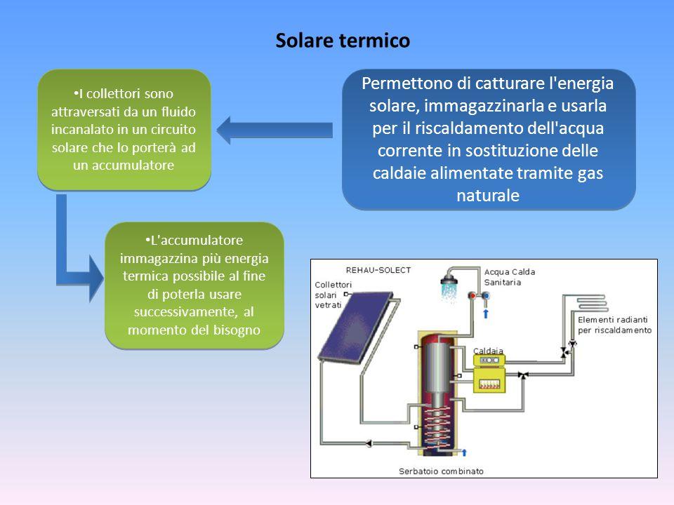 Permettono di catturare l energia solare, immagazzinarla e usarla per il riscaldamento dell acqua corrente in sostituzione delle caldaie alimentate tramite gas naturale L accumulatore immagazzina più energia termica possibile al fine di poterla usare successivamente, al momento del bisogno I collettori sono attraversati da un fluido incanalato in un circuito solare che lo porterà ad un accumulatore Solare termico
