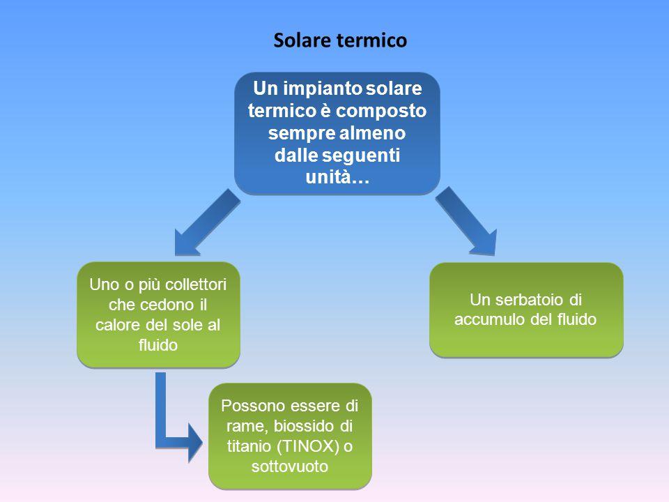 Un impianto solare termico è composto sempre almeno dalle seguenti unità… Uno o più collettori che cedono il calore del sole al fluido Un serbatoio di accumulo del fluido Solare termico Possono essere di rame, biossido di titanio (TINOX) o sottovuoto