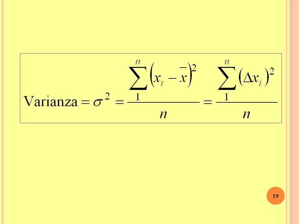 18 V ARIANZA E S CARTO QUADRATICO MEDIO Sono gli indici di variabilità più utilizzati, e tengono conto della distribuzione di tutti i dati. Varianza R