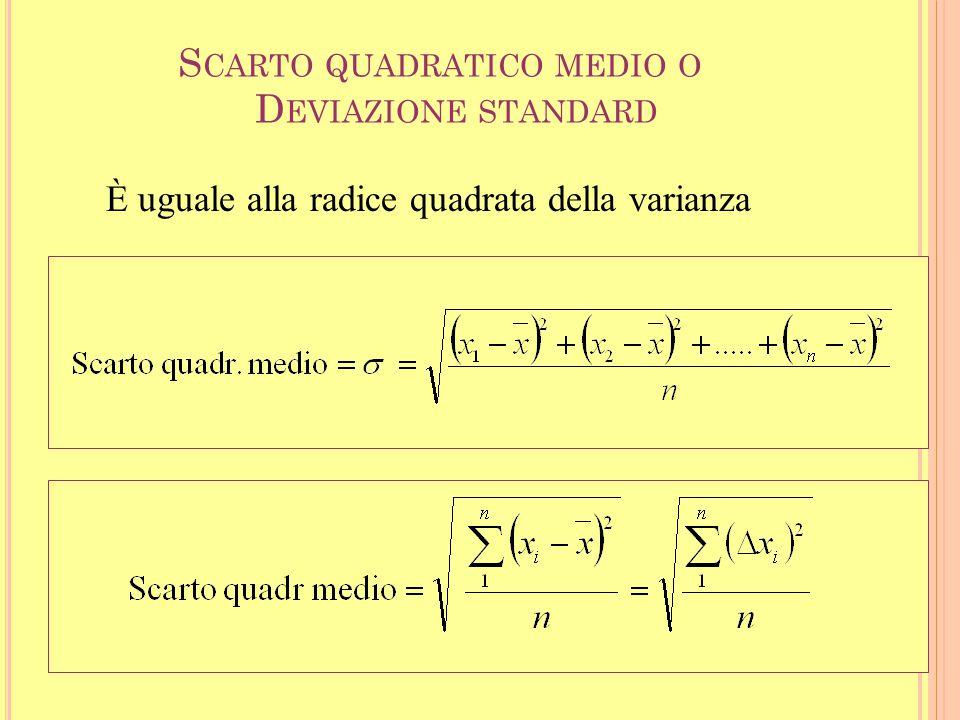 21 Calcoliamo la Varianza per tutte le tre prove Varianza 1 a prova = 5,69  dati più dispersi, risultati più eterogenei Varianza 3 a prova = 0,19  d