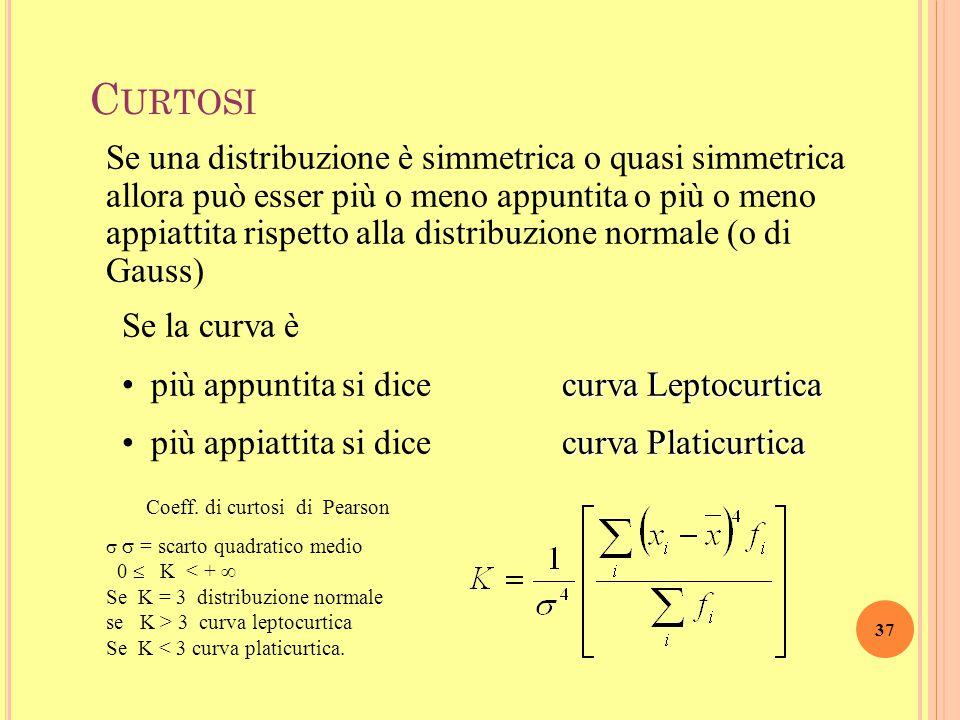 36 A SIMMETRIA NEGATIVA ( AS. S INISTRA ) media < mediana < moda Si ha un'asimmetria negativa o sinistra quando il ramo sinistro della curva è più lun