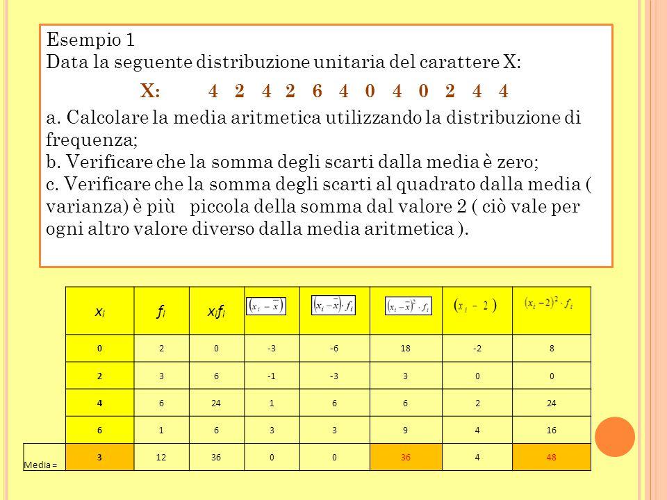 39 C URTOSI Spesso il coeff. di curtosi viene indicato con b 2 che, come visto, nel caso della distribuzione normale è = 3 pertanto, talvolta, la curt