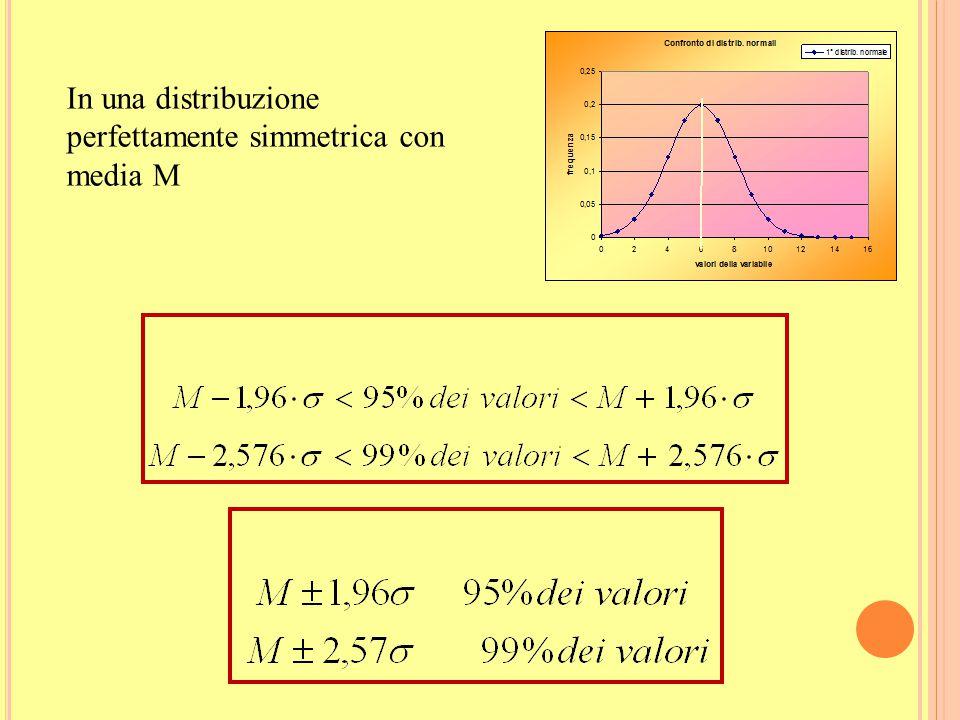 La deviazione standard è particolarmente significativa nelle distribuzioni gaussiane (grafico simmetrico rispetto alla media). Si può dimostrare che s