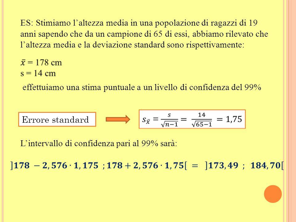 Mi aspetto che questi 57 studenti abbiano un'altezza compresa nell'intervallo: La media del campione considerato è compresa nell'intervallo delle medi