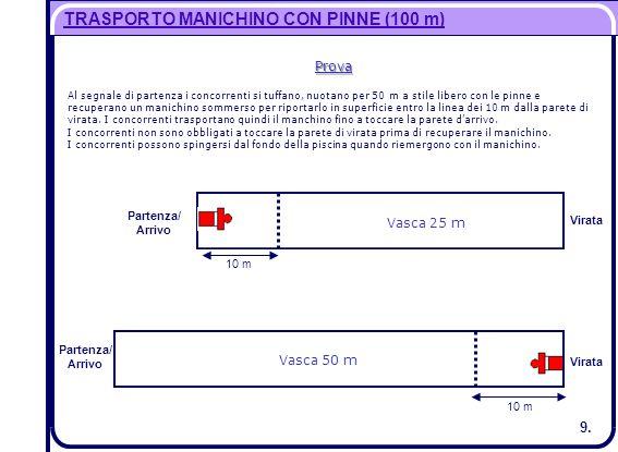 TRASPORTO MANICHINO CON PINNE (100 m) 10 m Partenza/ Arrivo Virata 10 m Partenza/ Arrivo Virata Vasca 25 m Vasca 50 m Prova Al segnale di partenza i c