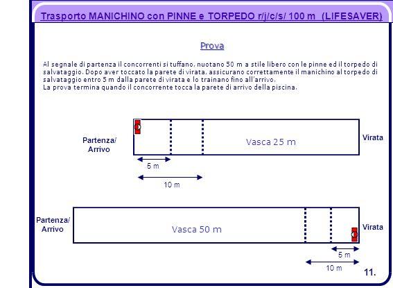 10 m Partenza/ Arrivo Virata Trasporto MANICHINO con PINNE e TORPEDO r/j/c/s/ 100 m (LIFESAVER) 5 m Partenza/ Arrivo Vasca 25 m Vasca 50 m Prova Al se