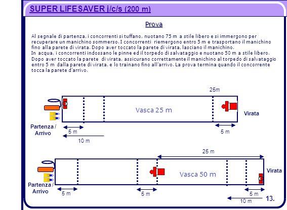 SUPER LIFESAVER j/c/s (200 m) Virata 25 m 5 m Partenza / Arrivo 5 m Prova Al segnale di partenza, i concorrenti si tuffano, nuotano 75 m a stile liber