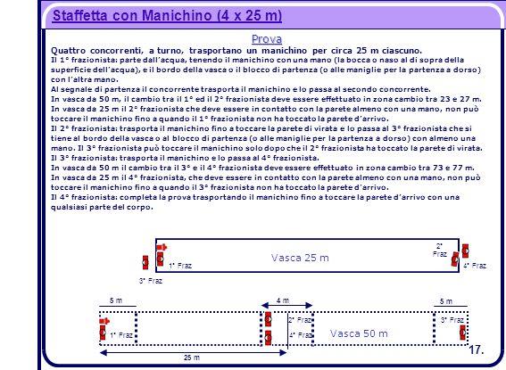 Staffetta con Manichino (4 x 25 m) 1° Fraz 2° Fraz 4° Fraz 3° Fraz 25 m 4 m 1° Fraz 2° Fraz 4° Fraz 3° Fraz Vasca 25 m Vasca 50 m Prova Quattro concor