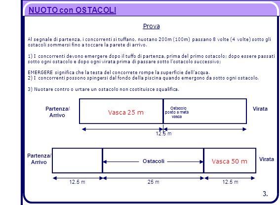 12.5 m 25 m Partenza/ Arrivo Virata Ostacoli 12.5 m Ostacolo posto a metà vasca Partenza/ Arrivo Virata Vasca 25 m Vasca 50 m 3. Prova Al segnale di p