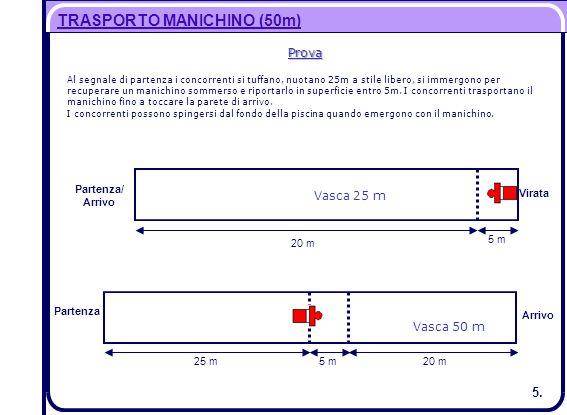 25 m5 m20 m Partenza Arrivo TRASPORTO MANICHINO (50m) 20 m 5 m Virata Partenza/ Arrivo Vasca 25 m Vasca 50 m Prova Al segnale di partenza i concorrent