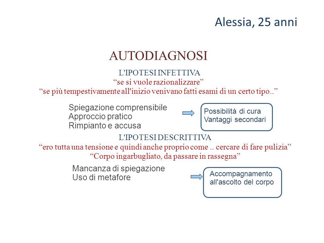 """Alessia, 25 anni AUTODIAGNOSI L'IPOTESI INFETTIVA """"se si vuole razionalizzare"""" """"se più tempestivamente all'inizio venivano fatti esami di un certo tip"""