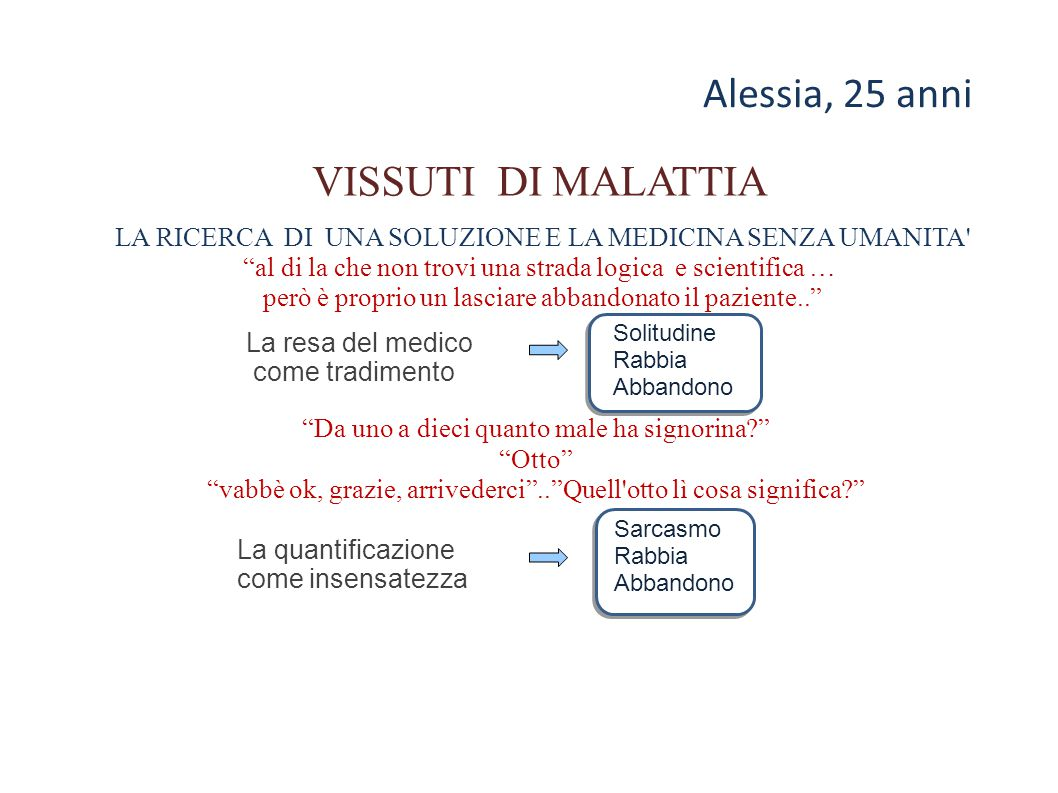"""Alessia, 25 anni VISSUTI DI MALATTIA LA RICERCA DI UNA SOLUZIONE E LA MEDICINA SENZA UMANITA' """"al di la che non trovi una strada logica e scientifica"""