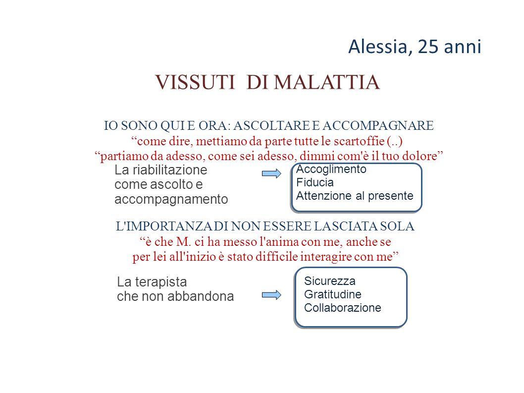 """Alessia, 25 anni VISSUTI DI MALATTIA IO SONO QUI E ORA: ASCOLTARE E ACCOMPAGNARE """"come dire, mettiamo da parte tutte le scartoffie (..) """"partiamo da a"""