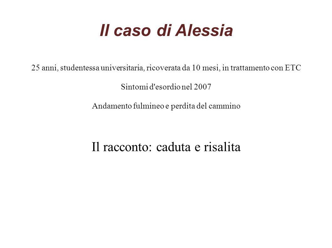 Il caso di Alessia 25 anni, studentessa universitaria, ricoverata da 10 mesi, in trattamento con ETC Sintomi d'esordio nel 2007 Andamento fulmineo e p