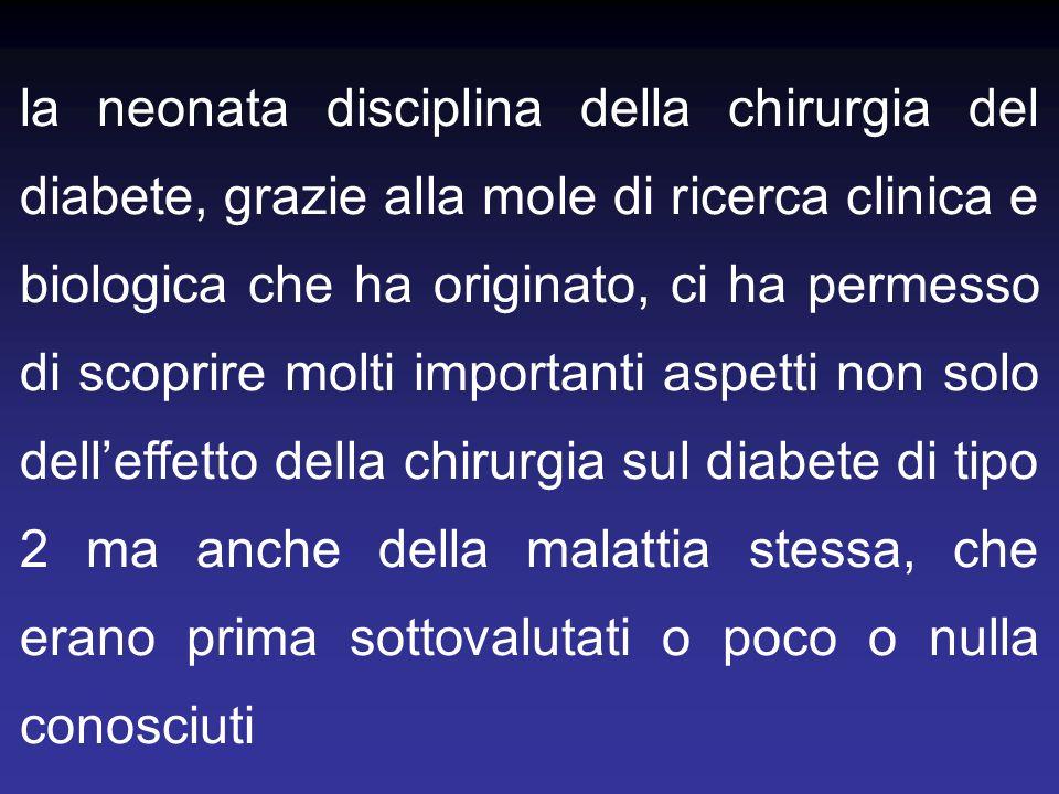 Scopinaro (BMI 30-35) Houng (BMI 25-35) Boza (BMI <35) M/F15/5 (75%)2/20 (9%)13/17 (43%) età (aa.)574748 BMI (kg/m 2 )32.930.833.7 durata diabete (aa.)1464 HbA1c (%)9.5 → 7.19.2 → 5.98.1 → 5.9 FSG (mg/dL)207 → 148204 → 103145 → 85 terapia insulinica10/20 (50%)4/22 (18%)1/30 (3.3%) remissione (FSG < 100 mg/dl, HbA1c ≤ 6%) 10% (durata diabete ≤7 yrs 75%) 64%83% controllo (HbA1c ≤ 7%) 30% (d.d ≤7 yrs 25%) 27%13% (migliorati) remissione + controllo 40% (d.d ≤7 yrs 100%) 91%96% PAZIENTI T2DM CON BMI < 35 kg/m 2 SOTTOPOSTI A GBP CON DIFFERENTI CRITERI DI SELEZIONE