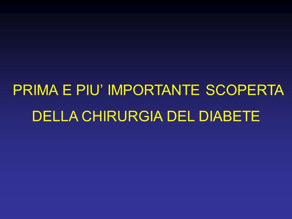 IL PIU POTENTE INDICATORE INDIRETTO E' IL BMI AL TEMPO DELLA COMPARSA / DIAGNOSI DEL DIABETE