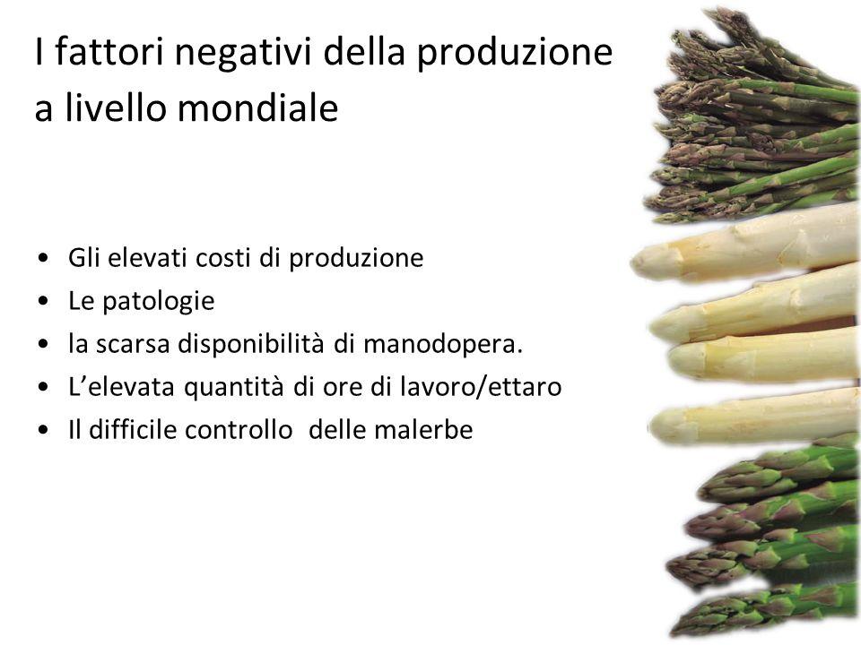 I fattori negativi della produzione a livello mondiale Gli elevati costi di produzione Le patologie la scarsa disponibilità di manodopera. L'elevata q
