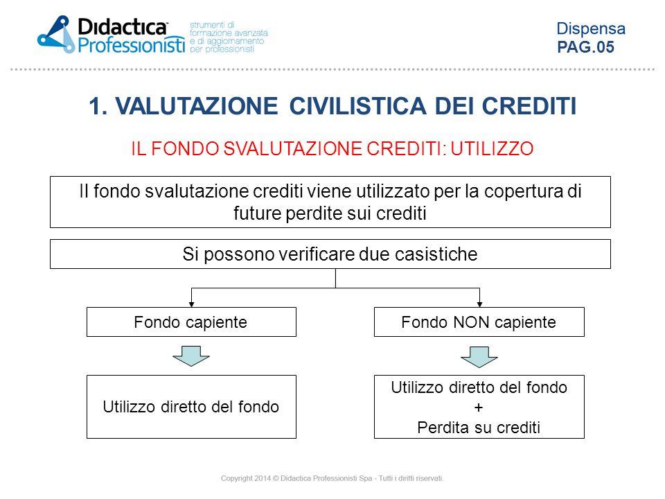 Il fondo svalutazione crediti viene utilizzato per la copertura di future perdite sui crediti 1. VALUTAZIONE CIVILISTICA DEI CREDITI IL FONDO SVALUTAZ