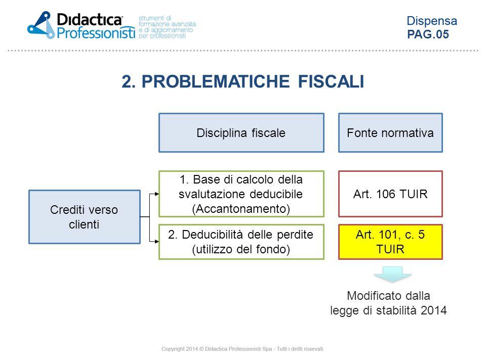 Crediti verso clienti Fonte normativa Art. 106 TUIR Art. 101, c. 5 TUIR Disciplina fiscale 1. Base di calcolo della svalutazione deducibile (Accantona