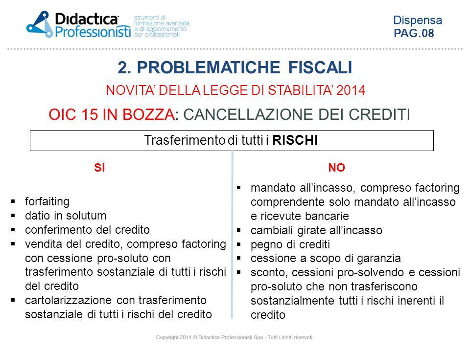 Trasferimento di tutti i RISCHI SINO  forfaiting  datio in solutum  conferimento del credito  vendita del credito, compreso factoring con cessione