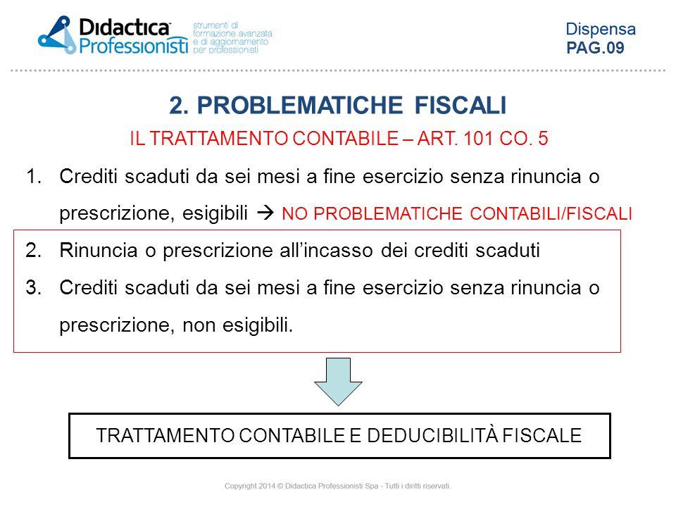 1.Crediti scaduti da sei mesi a fine esercizio senza rinuncia o prescrizione, esigibili  NO PROBLEMATICHE CONTABILI/FISCALI 2.Rinuncia o prescrizione