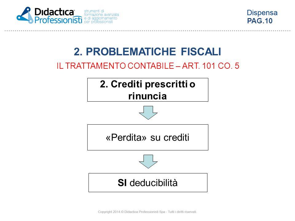 2. Crediti prescritti o rinuncia «Perdita» su crediti SI deducibilità 2. PROBLEMATICHE FISCALI IL TRATTAMENTO CONTABILE – ART. 101 CO. 5 PAG.10