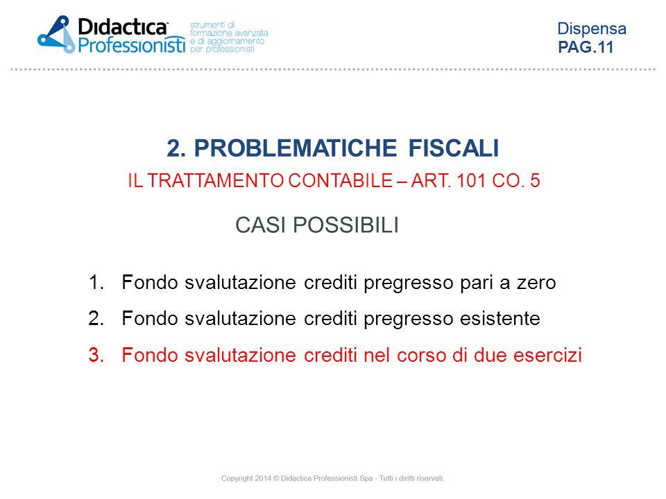 1.Fondo svalutazione crediti pregresso pari a zero 2.Fondo svalutazione crediti pregresso esistente 3.Fondo svalutazione crediti nel corso di due eser