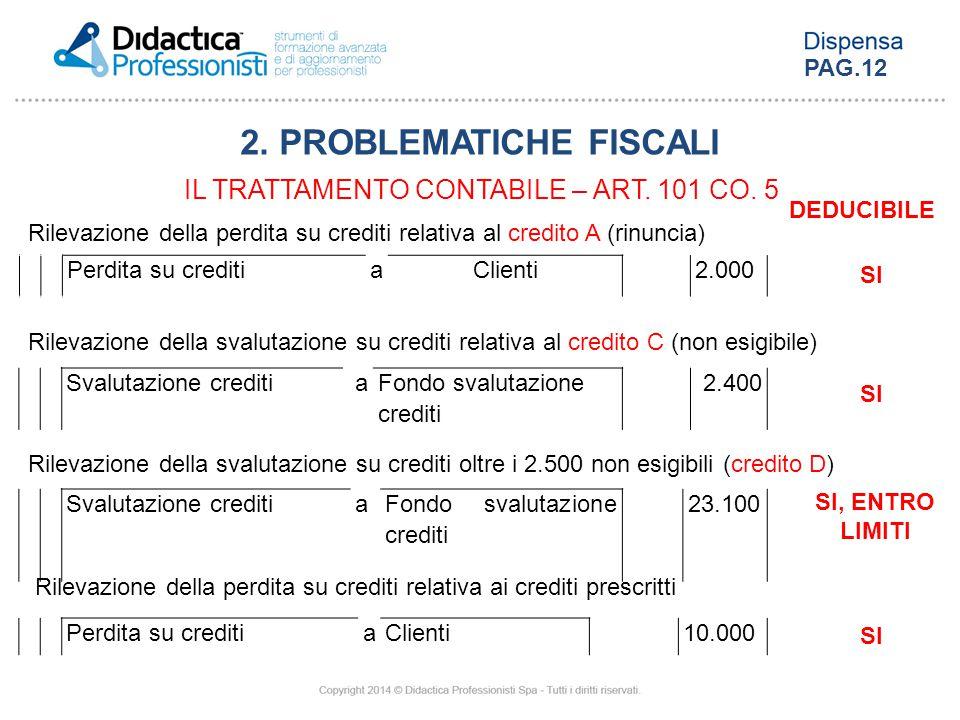 Perdita su creditiaClienti 2.000 Perdita su creditiaClienti 10.000 Svalutazione crediti aFondo svalutazione crediti 23.100 Rilevazione della perdita s