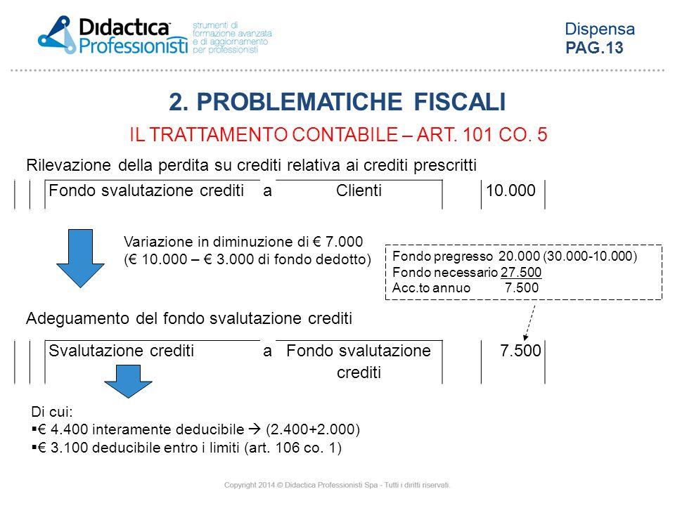 Rilevazione della perdita su crediti relativa ai crediti prescritti Adeguamento del fondo svalutazione crediti Di cui:  € 4.400 interamente deducibil