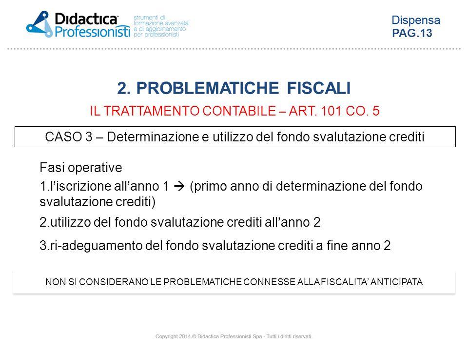 Fasi operative 1.l'iscrizione all'anno 1  (primo anno di determinazione del fondo svalutazione crediti) 2.utilizzo del fondo svalutazione crediti all