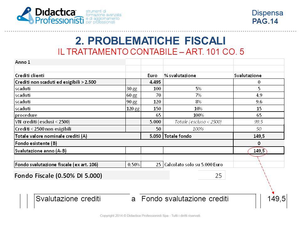 2. PROBLEMATICHE FISCALI IL TRATTAMENTO CONTABILE – ART. 101 CO. 5 Svalutazione creditiaFondo svalutazione crediti 149,5 PAG.14